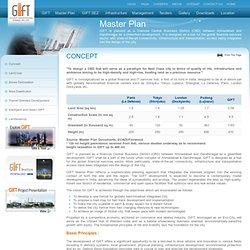 GIFT Gujarat,Gujarat International Tec City,Gujarat International Finance Tec-City (GIFT)