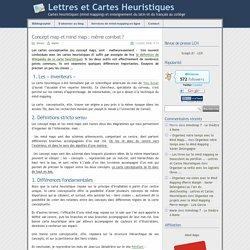 » Concept map et mind map : même combat ? - Lettres et Cartes Heuristiques