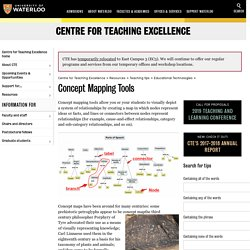 Concept Mapping Tools