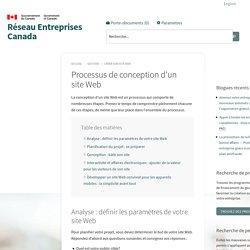 Processus de conception d'un site Web - Réseau Entreprises Canada