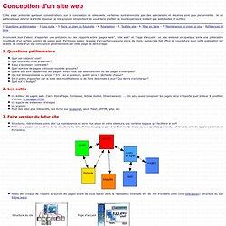 Conception d'un site web