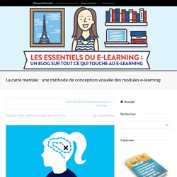 Une méthode de conception visuelle des modules e-learning
