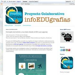 Proyecto InfoEDUgrafías: Concepto de turismo y sus tipos desde el IES Las Lagunas