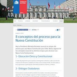 8 conceptos del proceso para la Nueva Constitución