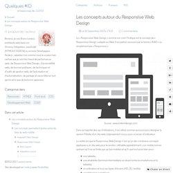Les concepts autour du Responsive Web Design