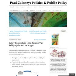 Policy Concepts in 1000 Words: The Policy Cycle and its Stages