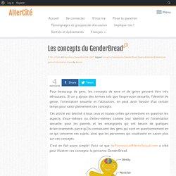 Les concepts du GenderBread - AlterCité