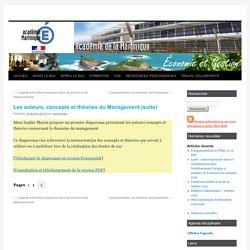 Les auteurs, concepts et théories du Management (suite)