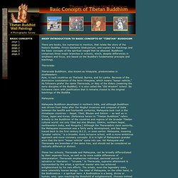 Basic Concepts of Tibetan Buddhism