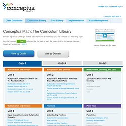 Conceptua Math