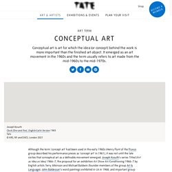 Conceptual art – Art Term