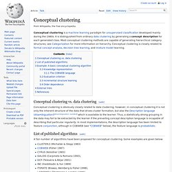 Conceptual clustering