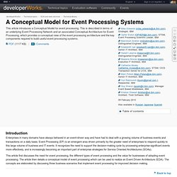 A Conceptual Model for Event Processing Systems