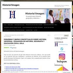ESQUEMAS Y MAPAS CONCEPTUALES SOBRE HISTORIA UNIVERSAL. PEDAGOGÍA EN HISTORIA, GEOGRAFÍA Y EDUCACIÓN CÍVICA, UDLA.