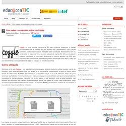 Crea mapas conceptuales online con Coggle