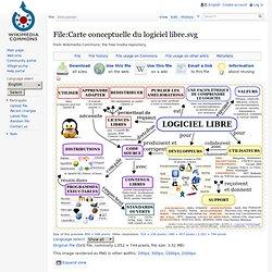 carte du logiciel libre