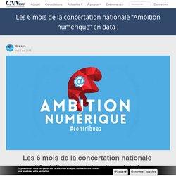 """Les 6 mois de la concertation nationale """"Ambition numérique"""" en data !"""