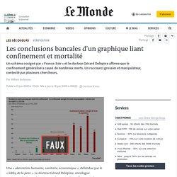 Les conclusions bancales d'un graphique liant confinement et mortalité