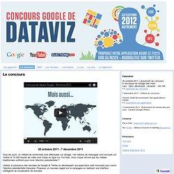 Concours de dataviz Google : élection 2012