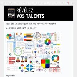 Concours de lancement - Révélez vos talents