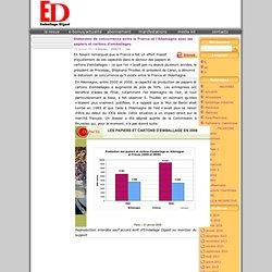 EMBALLAGE DIGEST 22/01/09 Distorsion de concurrence entre la France et l'Allemagne avec les papiers et cartons d'emballage