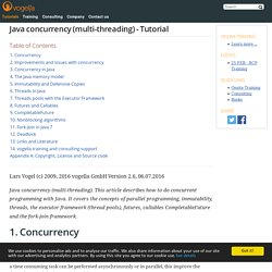 Java Concurrency / Multithreading