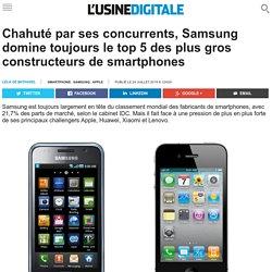 Chahuté par ses concurrents, Samsung domine toujours le top 5 des plus gros constructeurs de smartphones