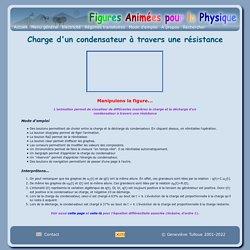 Charge d'un condensateur à travers une résistance