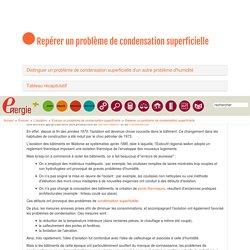 Repérer un problème de condensation superficielle