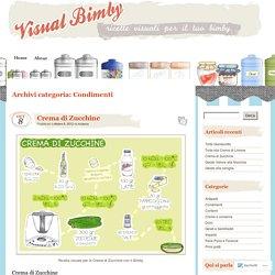 Visual Bimby