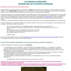 Groupe Risque majeur et environnement, académie de Rouen - 2009 - Les déchets radioactifs produits par les centrales nucléaires