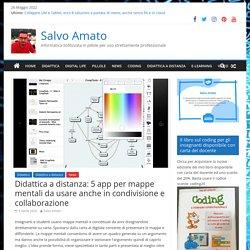 Didattica a distanza: 5 app per mappe mentali da usare anche in condivisione e collaborazione - Salvo Amato