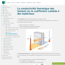 La conductivité thermique des isolants ou le coefficient Lambda des matériaux