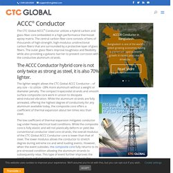 Learn about CTC Global's ACCC Conductor in details