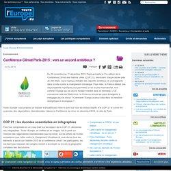 Conférence Climat Paris 2015 : vers un accord ambitieux ?