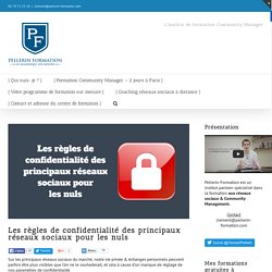 Les règles de confidentialité des principaux réseaux sociaux pour les nuls