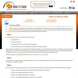 Modes et PID de l'OBD - Outils OBD Facile