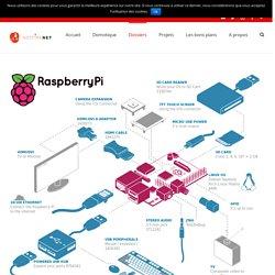 Configurer le réseau du Raspberry-Pi – Blog de Hotfirenet