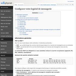 Configurer votre logiciel de messagerie — PHPNET - Wiki