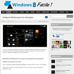 Configurer un ordinateur Windows pour les malvoyants + internet