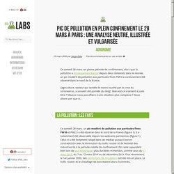 Labs // Pic de pollution en plein confinement le 28 mars à Paris : une analyse neutre, illustrée et vulgarisée