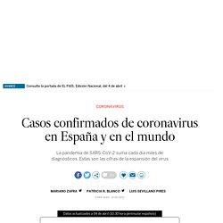 Casos confirmados de coronavirus en España y en el mundo