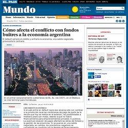 Cómo afecta el conflicto con fondos buitres a la economía argentina