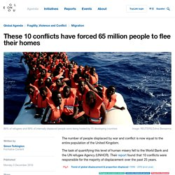 These 10 conflicts have forced 65 million people to flee their homes