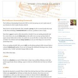 Story colored glasses: The Confluence Sensemaking Framework
