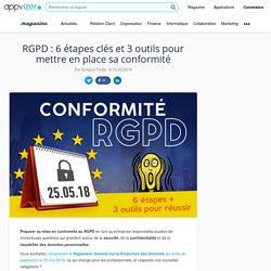 Plan de mise en conformité RGPD ✅ 6 étapes pour aider les entreprises