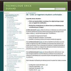 08 - Créer un logement étudiant confortable - TECHNOLOGIE ERICK DURAND