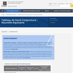 Tableau de bord Conjoncture : Nouvelle-Aquitaine