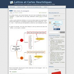 » conjugaison - Lettres et Cartes Heuristiques