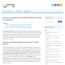 How to conjugate & use Spanish reflexive verbs in sentences